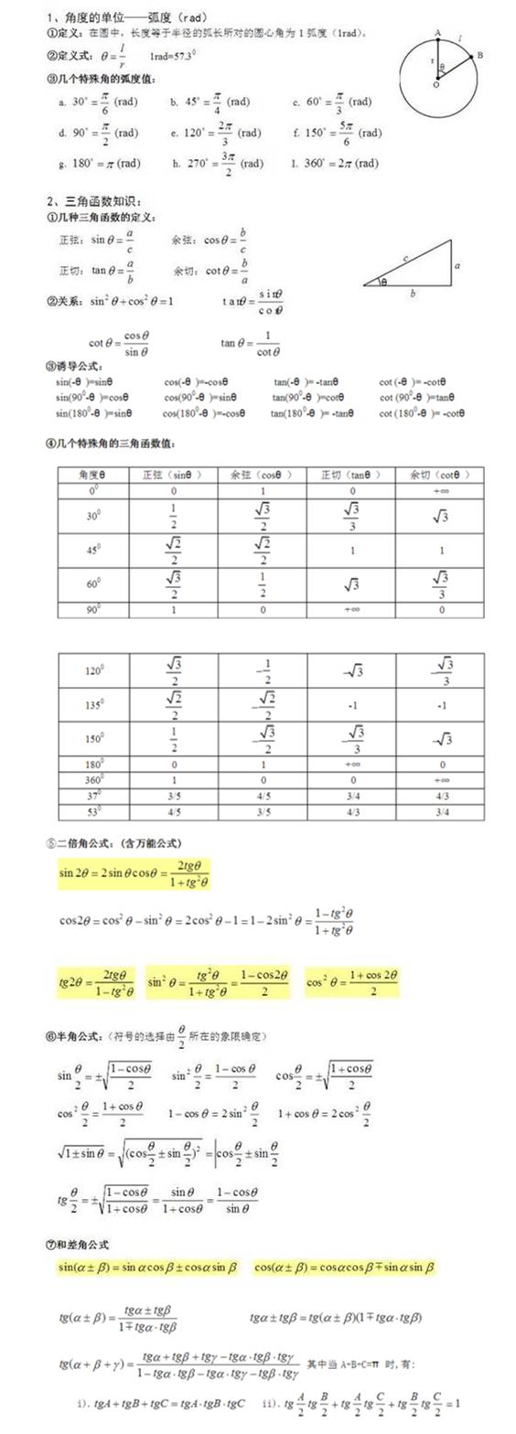 高中物理中用到的数学知识1