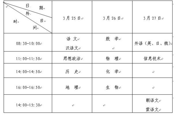 2017年辽宁高中学业水平考试时间安排