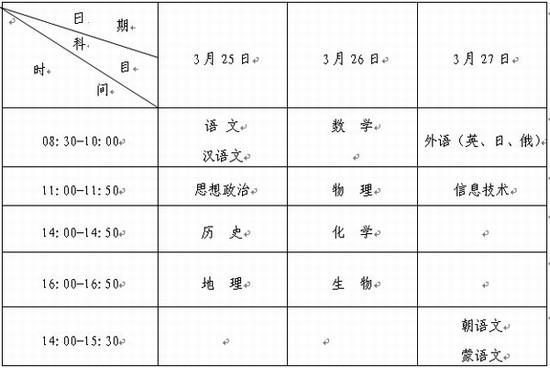 2017年辽宁省普通高中学业水平考试时间安排