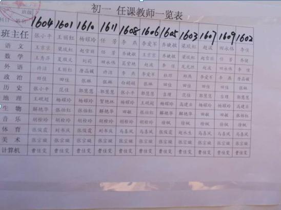 2016太原37中初一老师任课一览表
