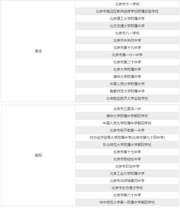 ★2018年北京中考政策名词解读【A队列和B队列】