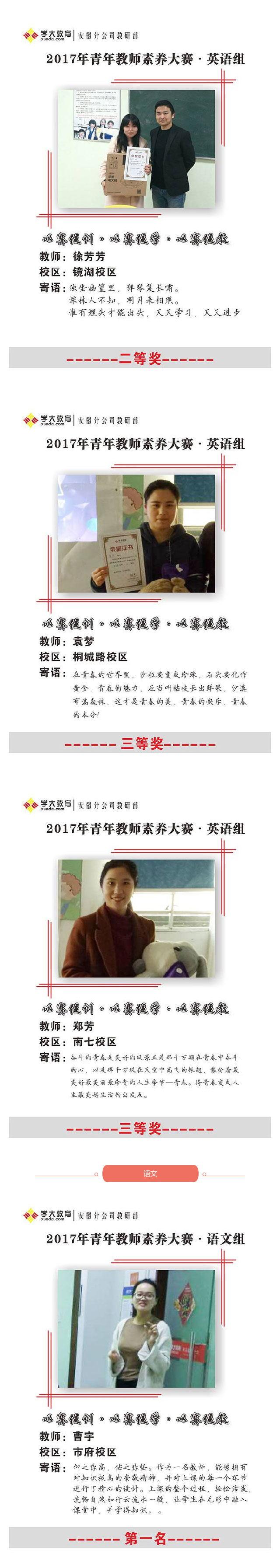 安徽学大教育青年教师素养大赛如期在合肥、芜湖区域举行