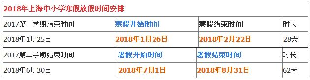 ★2018年上海中小学寒假时间表公布