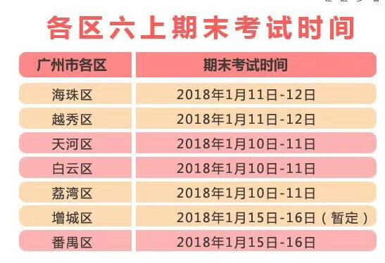 2018年广州各区六年级上册期末考试时间公布
