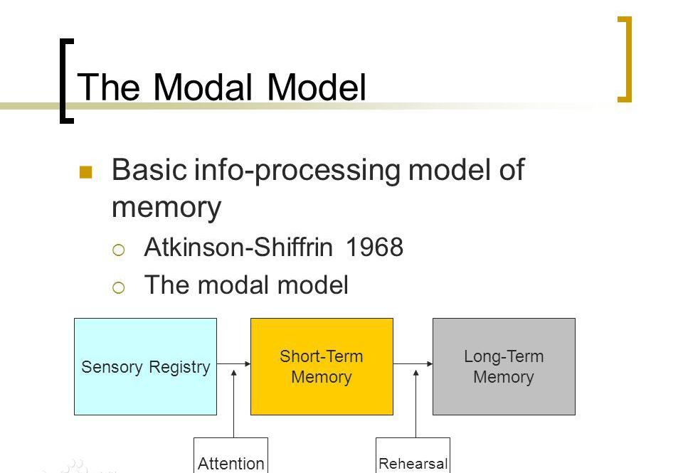 【什么是模态模型论-图】百科知识点