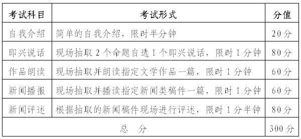 ★2018年湖北省播音与主持艺术专业统考报名12月4-6日