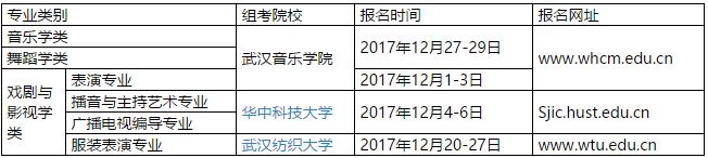 ★2018年湖北省高考艺术类专业统考报名时间公布