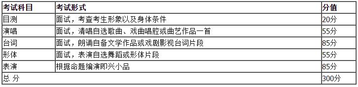 ★2018年湖北省表演专业统考报名时间12月1-3日