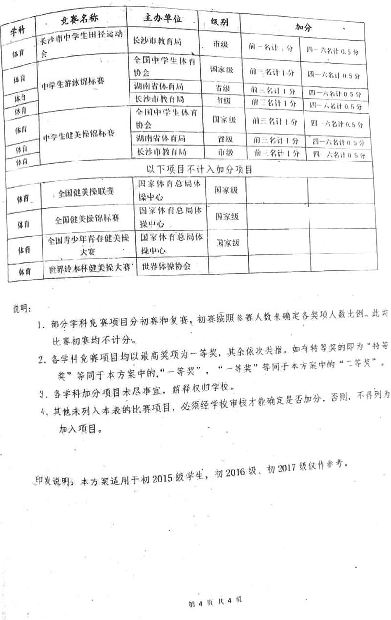 2018届长沙初中直升生招生优惠加分项目认定表
