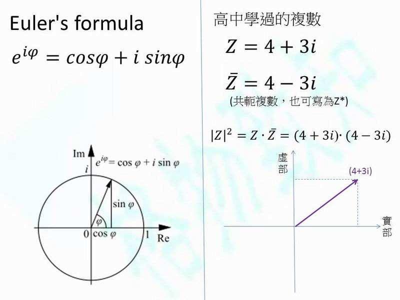 【什么是尤拉公式-图】百科知识点