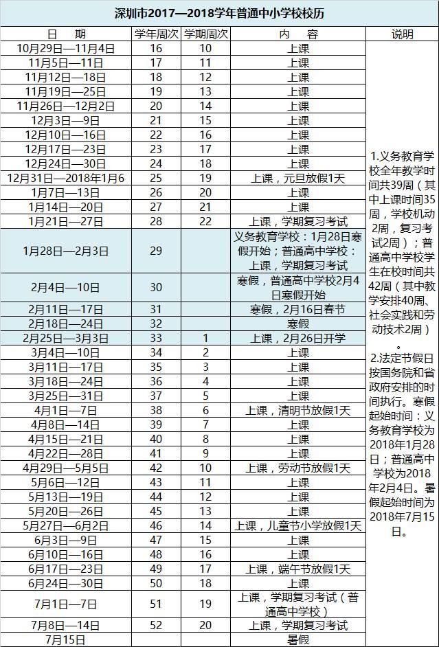 ★2017-2018学年度深圳中小学放寒假通知