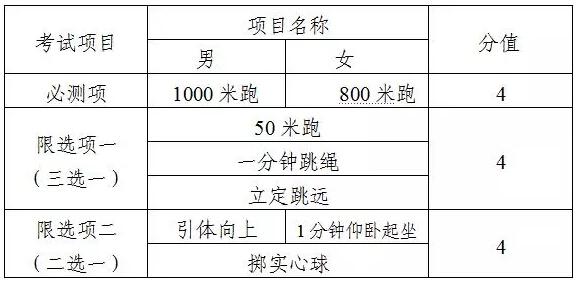 天津市2018年初中毕业生升学体育考试统一测试工作实施意见