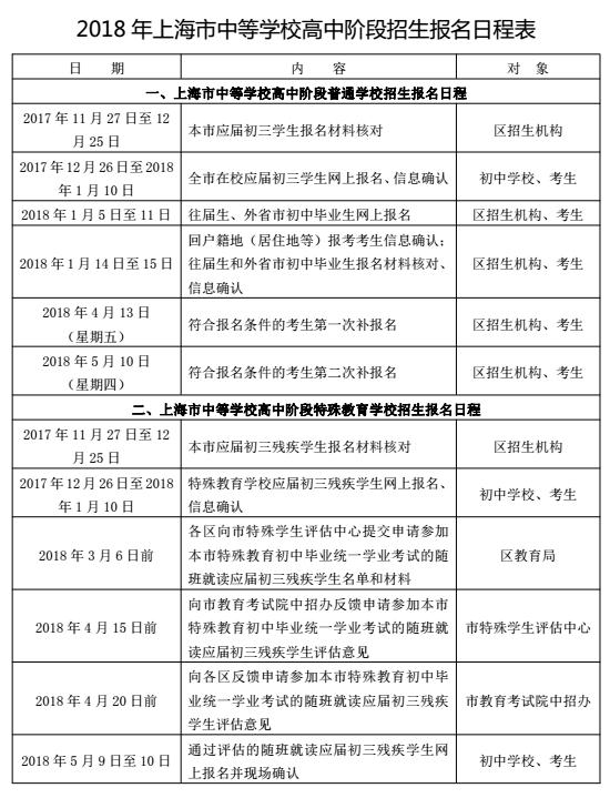 ★2018年上海市中等学校高中阶段招生报名日程表抢先看