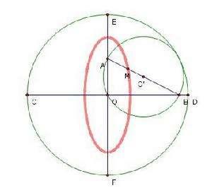 【什么是卡丹旋轮-图】百科知识点