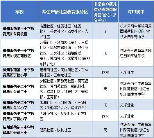 杭州2017年最新学区划分出炉