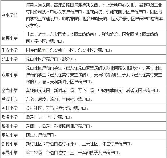 2017厦门集美区小学招生划片范围一览表