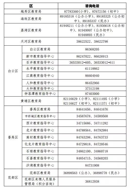 2017广州义务教育学校招生电话一览