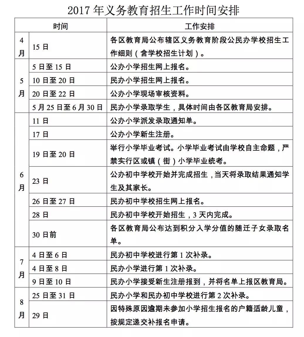 2017广州义务教育学校招生时间一览