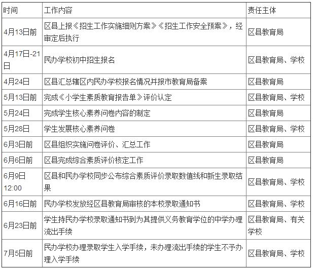 【西安民办学校】2017小升初招生日程发布