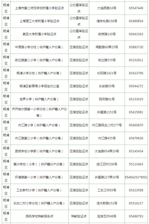 2017年上海杨浦区小学报名验证点