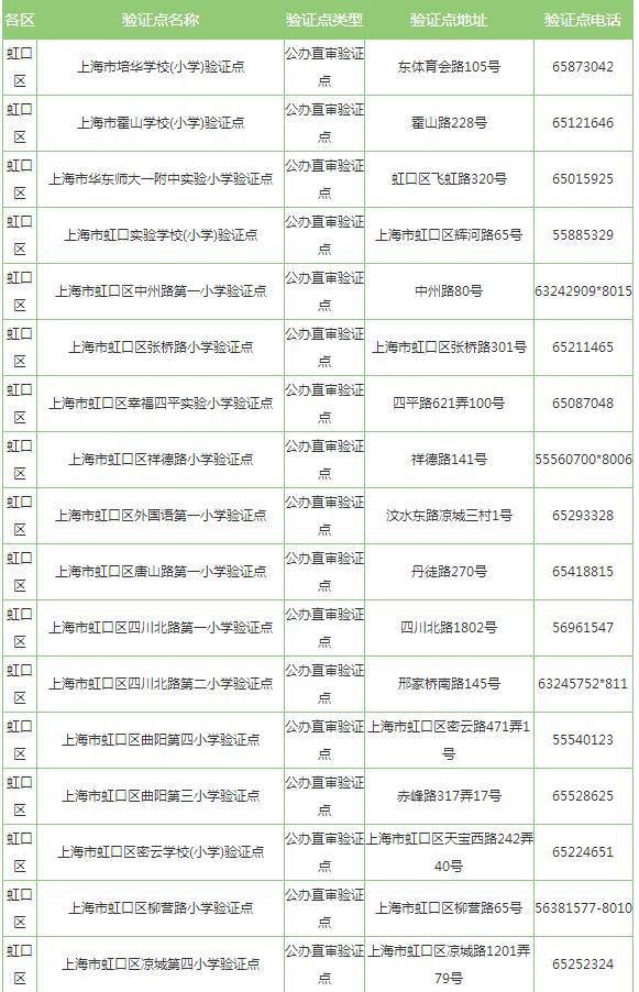 2017年上海虹口区小学报名验证点
