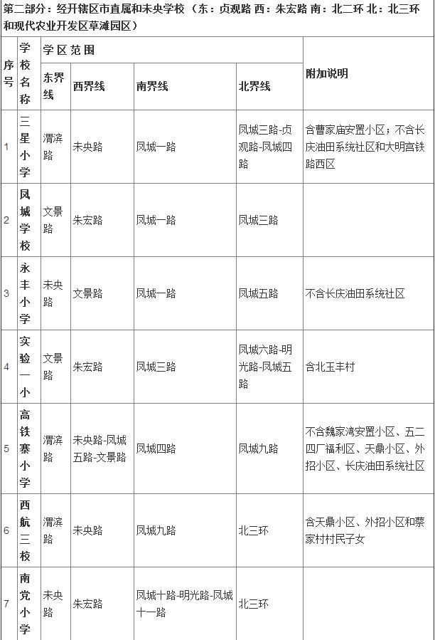 2017年西安未央区小学学区划分公布