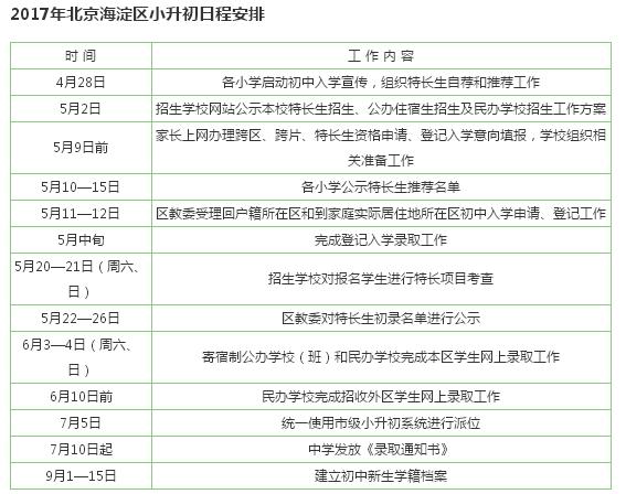 2017北京海淀区小升初日程安排一览
