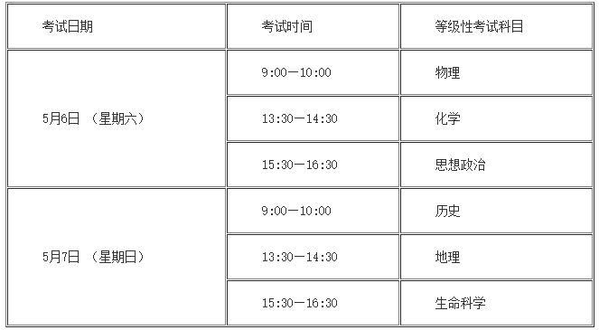 考试科目和时间安排如下