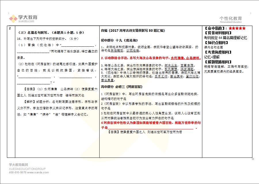 热烈祝贺武汉学大教育2017高考文科圈中65道题 390分!理科57道题359分!