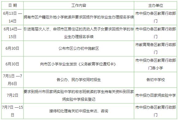 2017年扬州市直小升初招生日程安排表