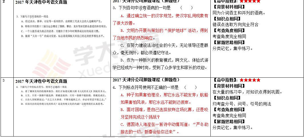 天津中考语文