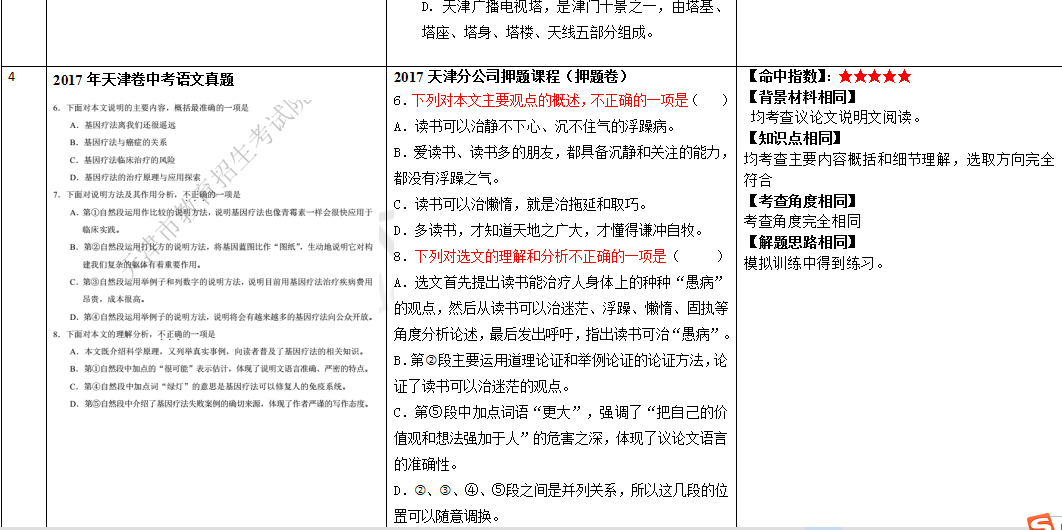 天津中考语文2017