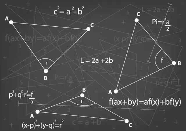 初中数学学习的重点