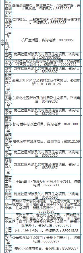 2017年石家庄裕华区小学入学划片范围