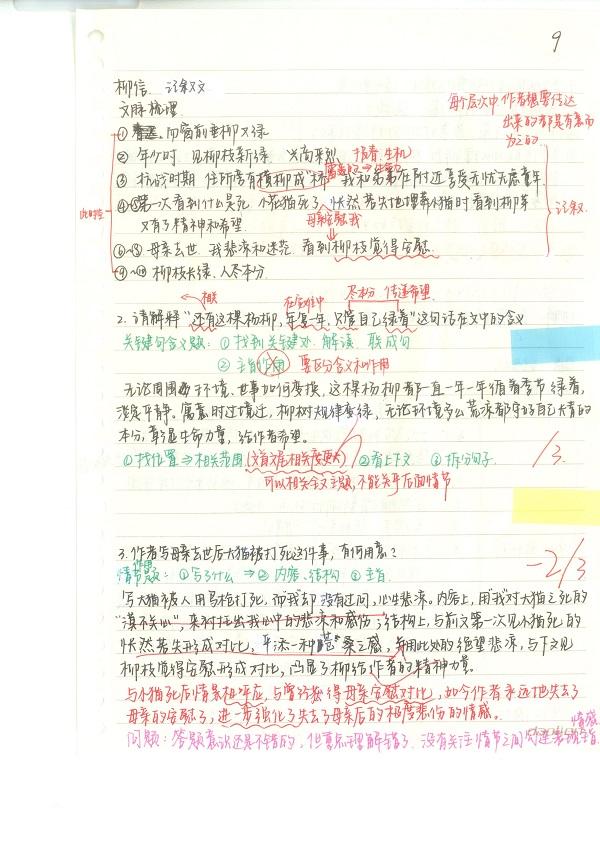 语文学科笔记内页