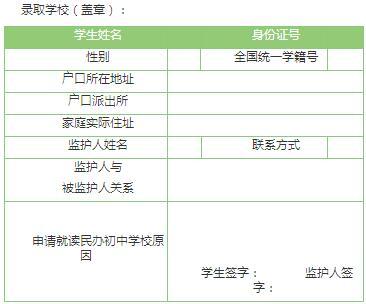 2017年太原市小升初学生自愿选择民办初中学校申请表