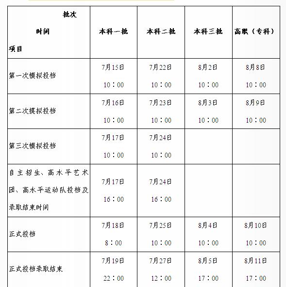 【陕西招生信息网】2017年陕西省普通高校招生录取日程安排