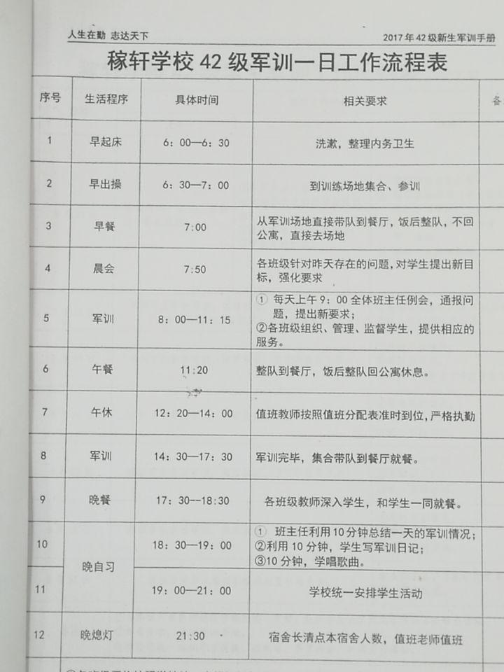 2017年【济南稼轩学校】初一开学军训流程公布