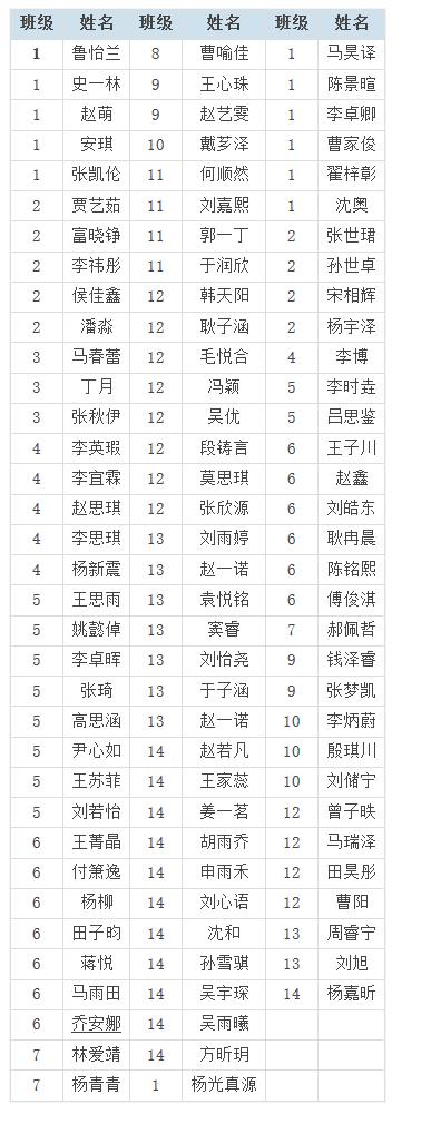 2017级北师大实验附属学校高一住宿生名单