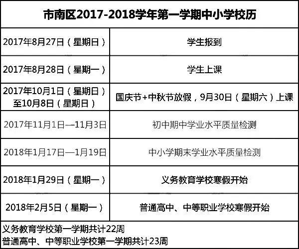 青岛市南区2017-2018学年第一学期中小学校历,期中期末考试时间已出炉