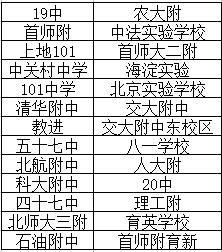 2018小学升学