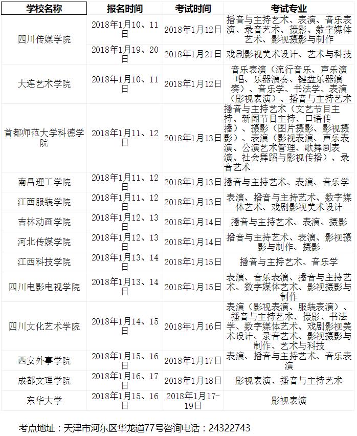 ★外地高校2018年在天津艺术类专业校考报名考试时间公布