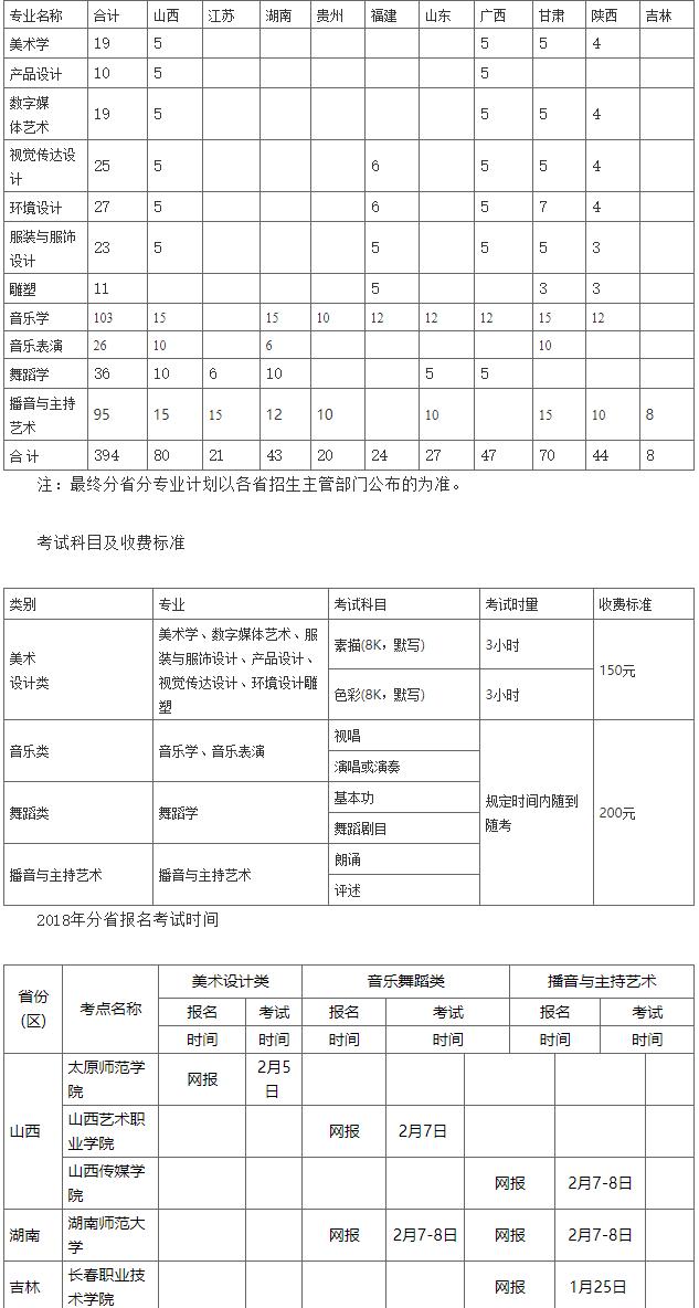 【长江师范学院】2018年各省艺术类专业考试招生简章