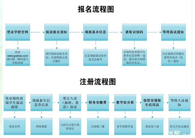 2018年广州【广外附设外语学校】小升初信息登记