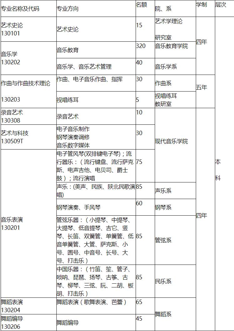 ★西安音乐学院2018年本科招生简章