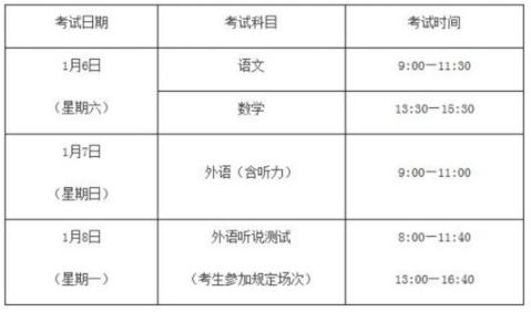 ★上海春季高考及高三合格考1月6日开考