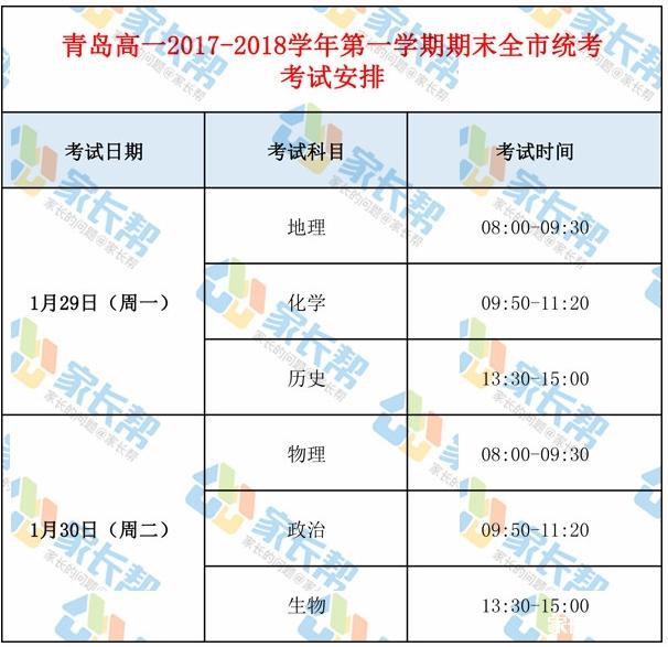 青岛全市高一期末统考考试范围、形式及详细时间安排