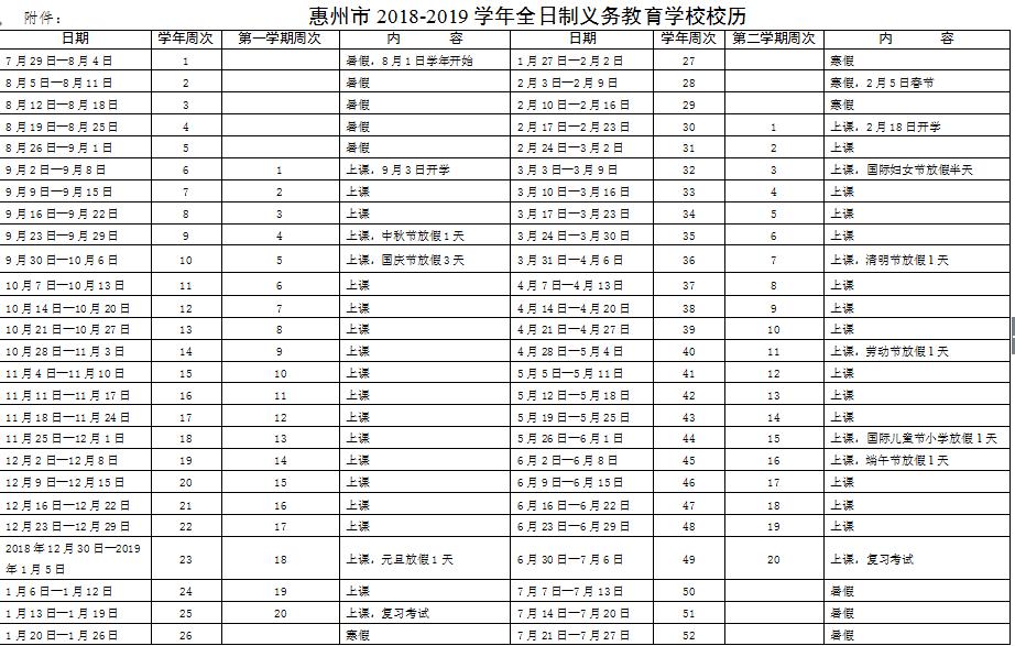 惠州市2018-2019学年普通高中学校校历