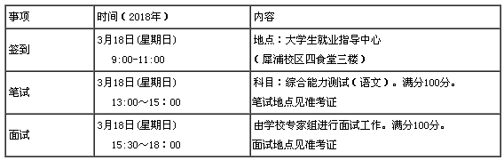 【西南交通大学】2018年保送生招生简章公布