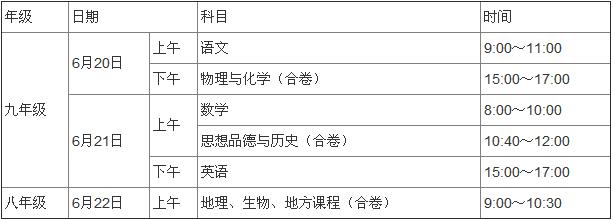 湖北咸宁2018年中考时间为6月20日至22日